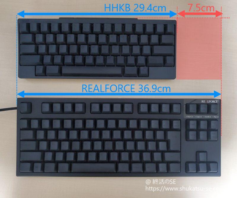 HHKB HYBRID Type-SとREALFORCE PFU Limited Edition サイズ比較